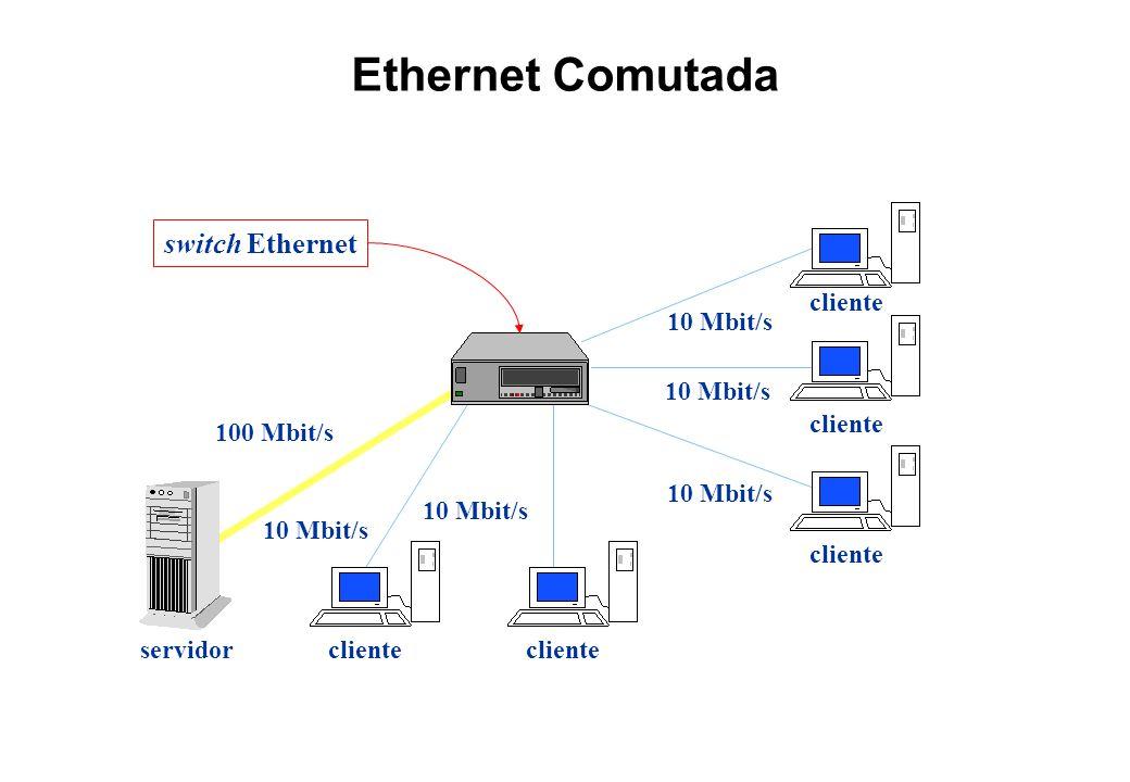 Ethernet Comutada switch Ethernet servidor cliente 100 Mbit/s
