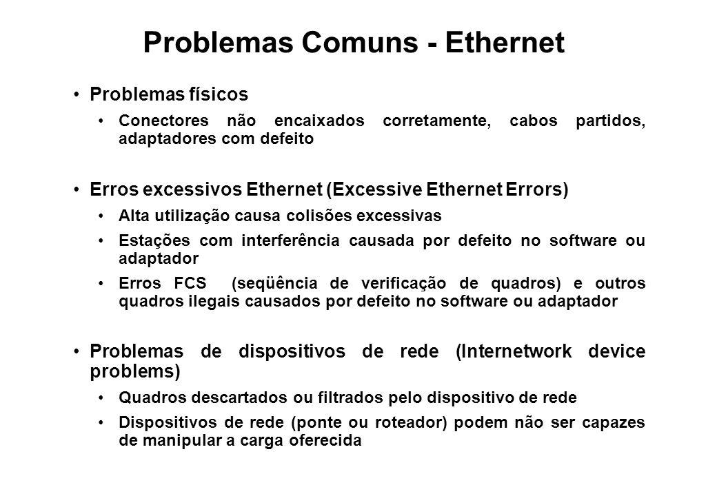 Problemas Comuns - Ethernet