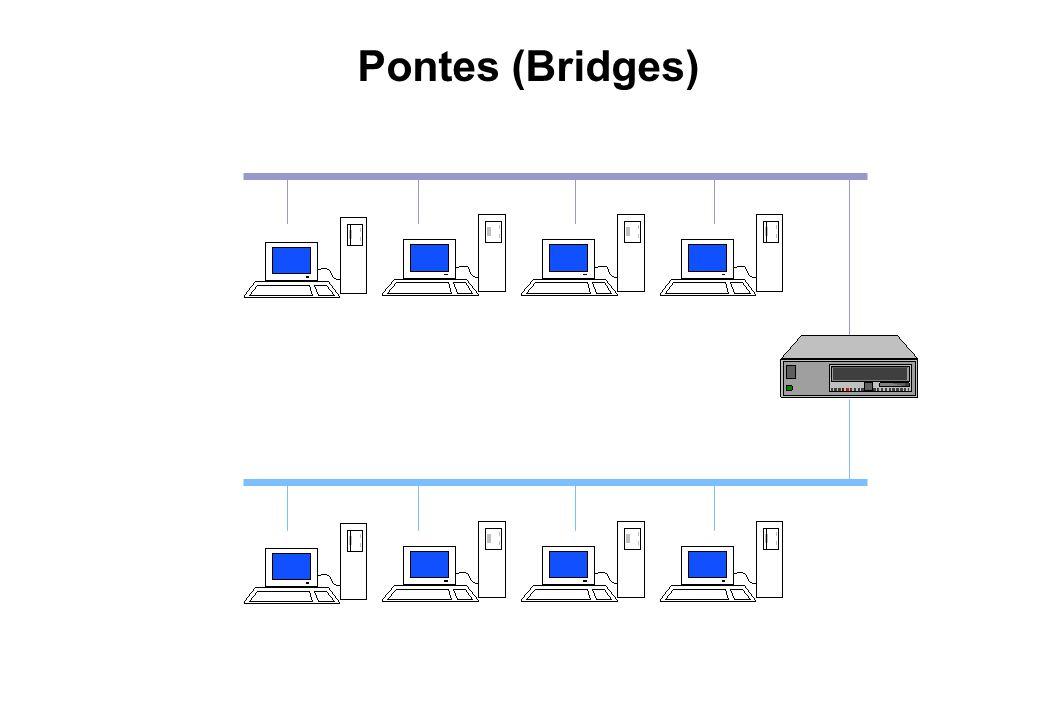 Pontes (Bridges)