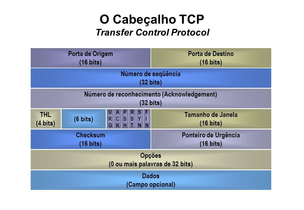 O Cabeçalho TCP Transfer Control Protocol