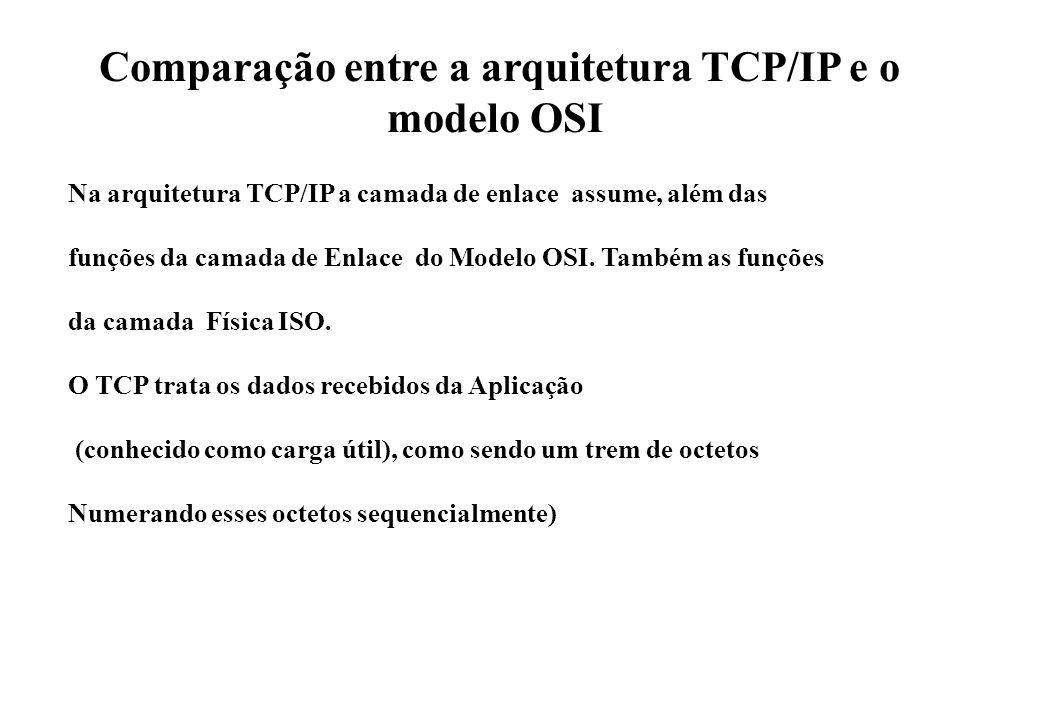 Comparação entre a arquitetura TCP/IP e o modelo OSI