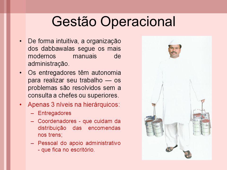 Gestão Operacional De forma intuitiva, a organização dos dabbawalas segue os mais modernos manuais de administração.