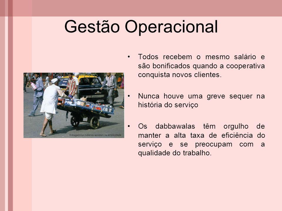 Gestão Operacional Todos recebem o mesmo salário e são bonificados quando a cooperativa conquista novos clientes.