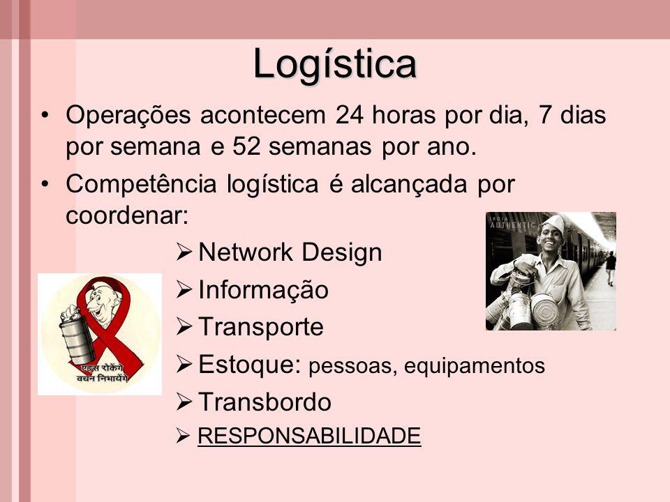 Logística Operações acontecem 24 horas por dia, 7 dias por semana e 52 semanas por ano. Competência logística é alcançada por coordenar: