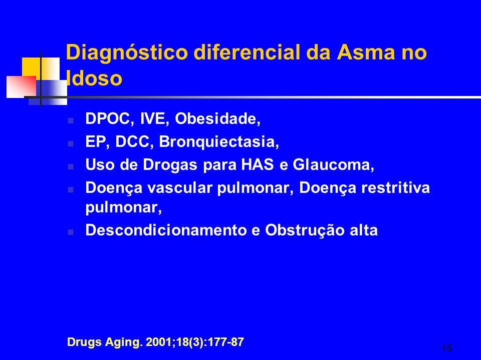Diagnóstico diferencial da Asma no Idoso