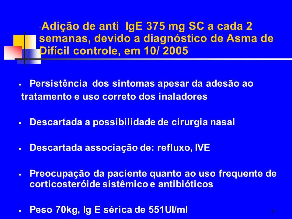 Adição de anti IgE 375 mg SC a cada 2 semanas, devido a diagnóstico de Asma de Difícil controle, em 10/ 2005