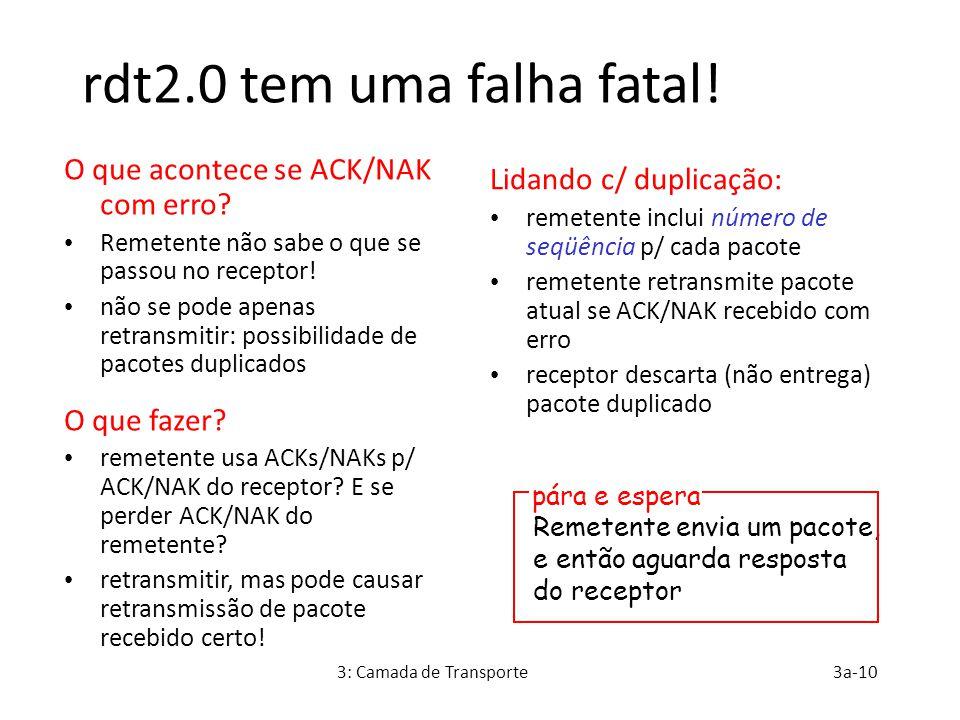 rdt2.0 tem uma falha fatal! O que acontece se ACK/NAK com erro