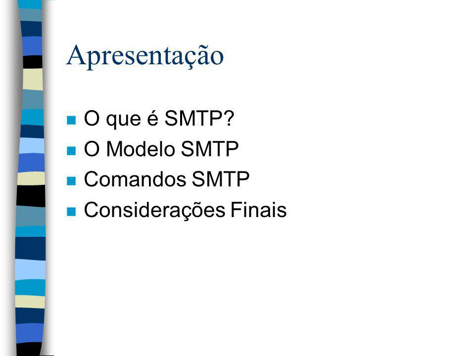Apresentação O que é SMTP O Modelo SMTP Comandos SMTP