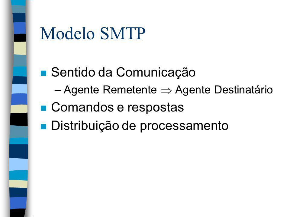 Modelo SMTP Sentido da Comunicação Comandos e respostas