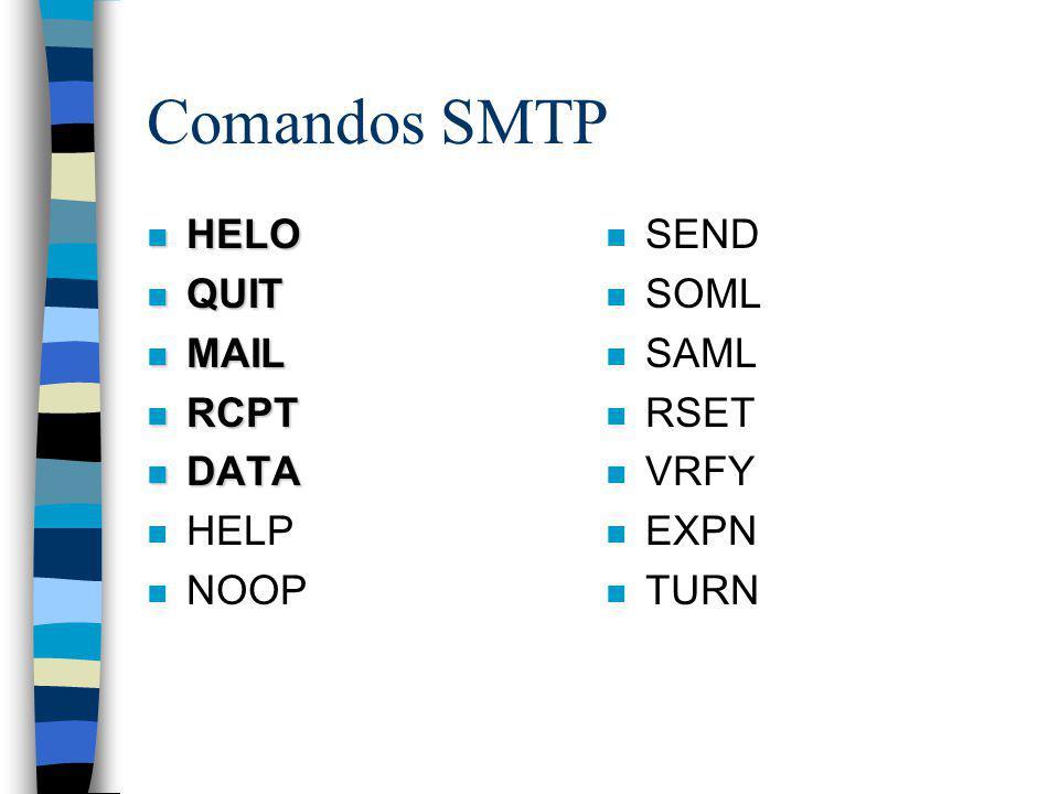 Comandos SMTP HELO QUIT MAIL RCPT DATA HELP NOOP SEND SOML SAML RSET