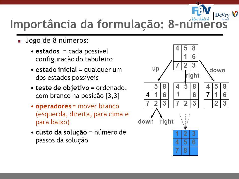 Importância da formulação: 8-números