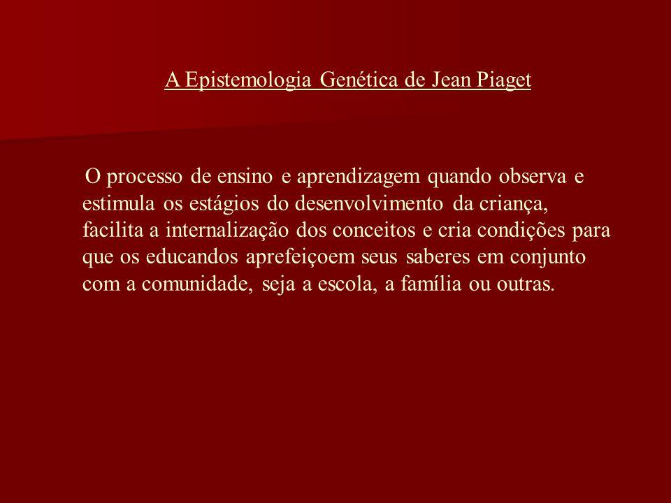 A Epistemologia Genética de Jean Piaget