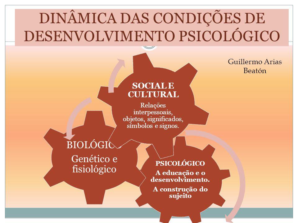 DINÂMICA DAS CONDIÇÕES DE DESENVOLVIMENTO PSICOLÓGICO
