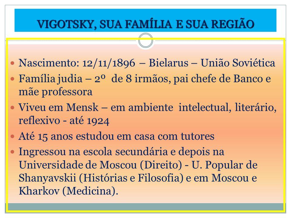 VIGOTSKY, SUA FAMÍLIA E SUA REGIÃO