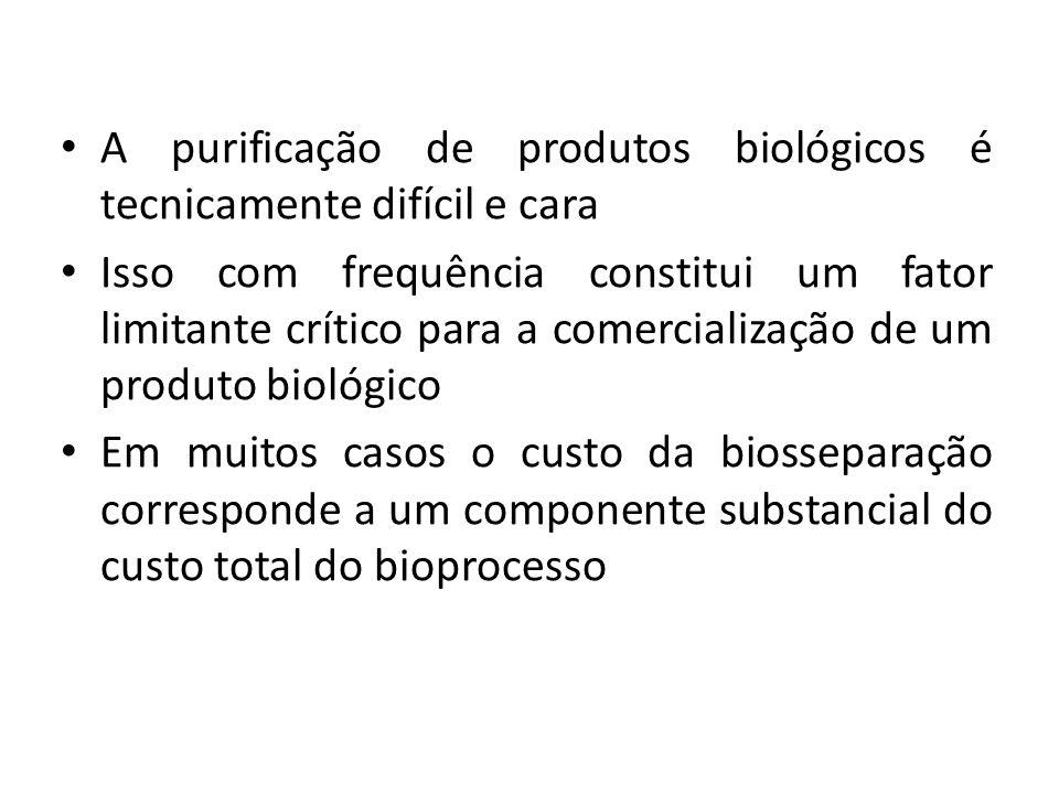 A purificação de produtos biológicos é tecnicamente difícil e cara