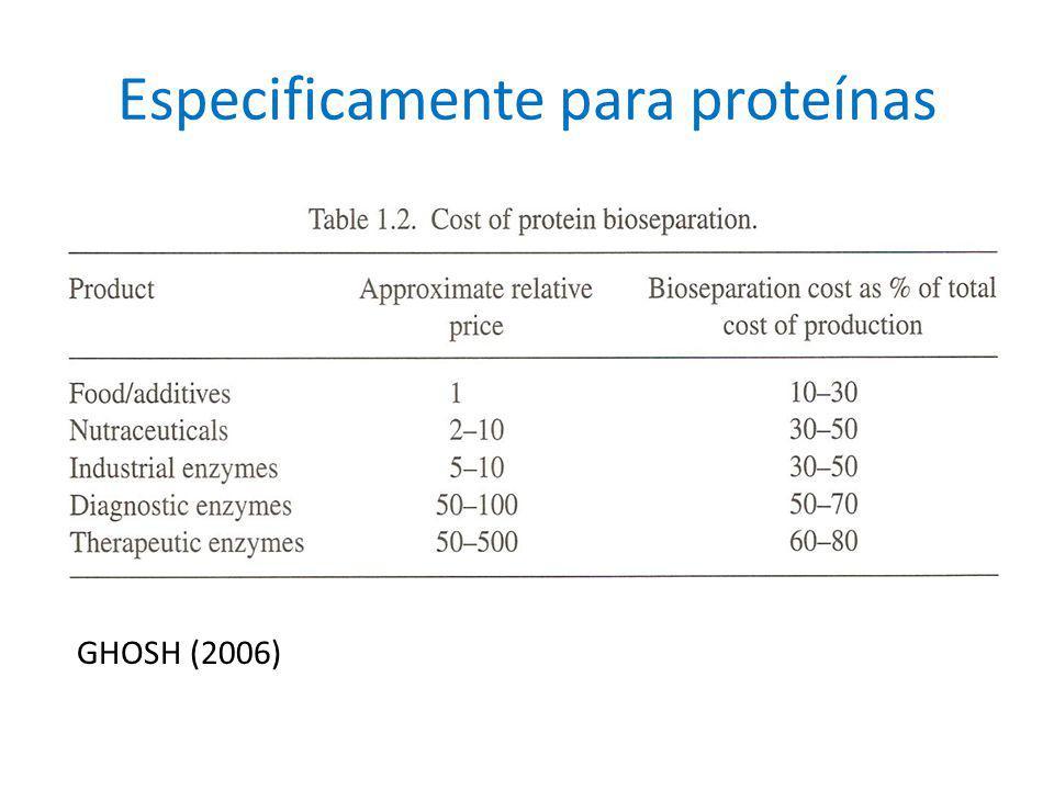 Especificamente para proteínas