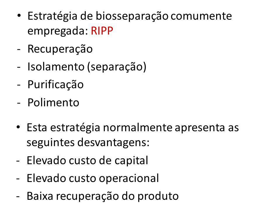 Estratégia de biosseparação comumente empregada: RIPP