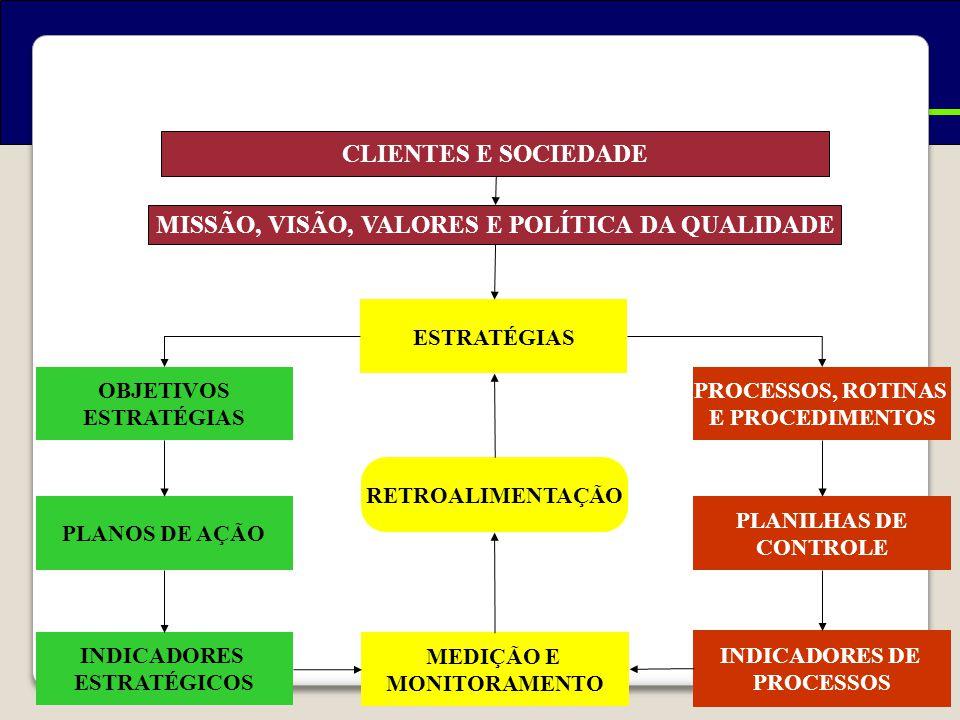 MISSÃO, VISÃO, VALORES E POLÍTICA DA QUALIDADE
