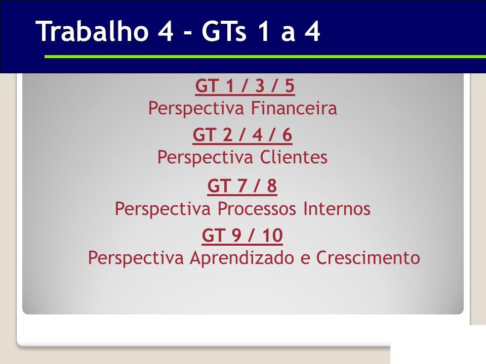 Trabalho 4 - GTs 1 a 4
