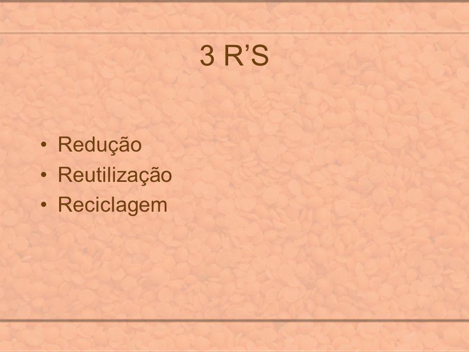3 R'S Redução Reutilização Reciclagem