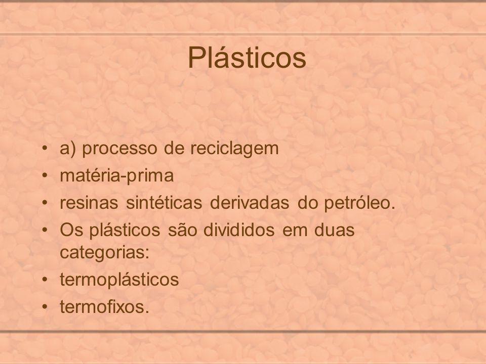 Plásticos a) processo de reciclagem matéria-prima