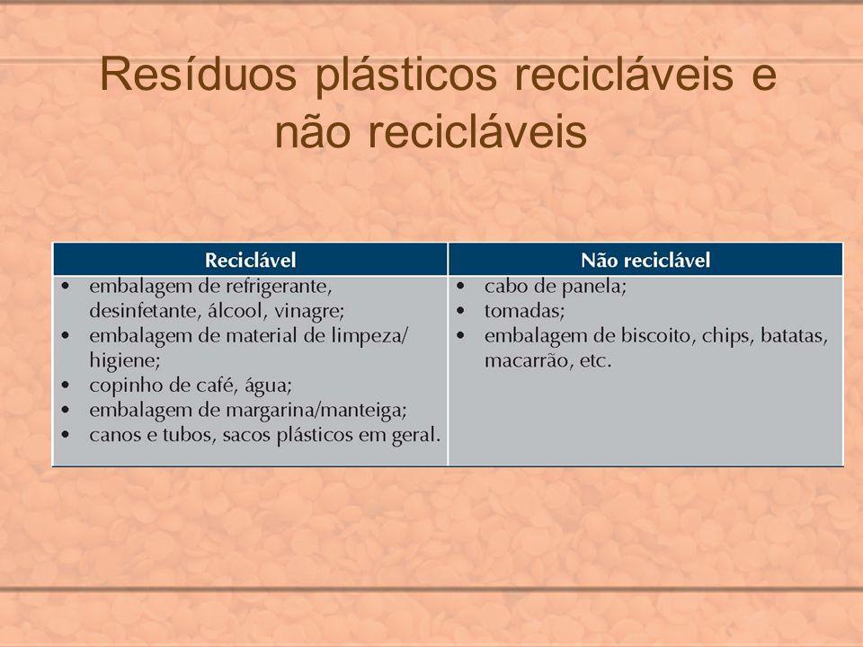 Resíduos plásticos recicláveis e não recicláveis
