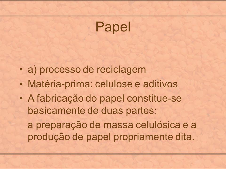 Papel a) processo de reciclagem Matéria-prima: celulose e aditivos