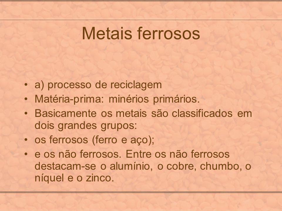 Metais ferrosos a) processo de reciclagem