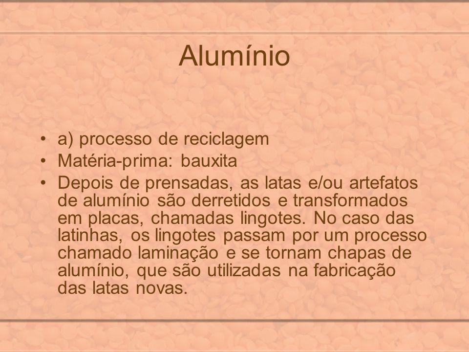 Alumínio a) processo de reciclagem Matéria-prima: bauxita