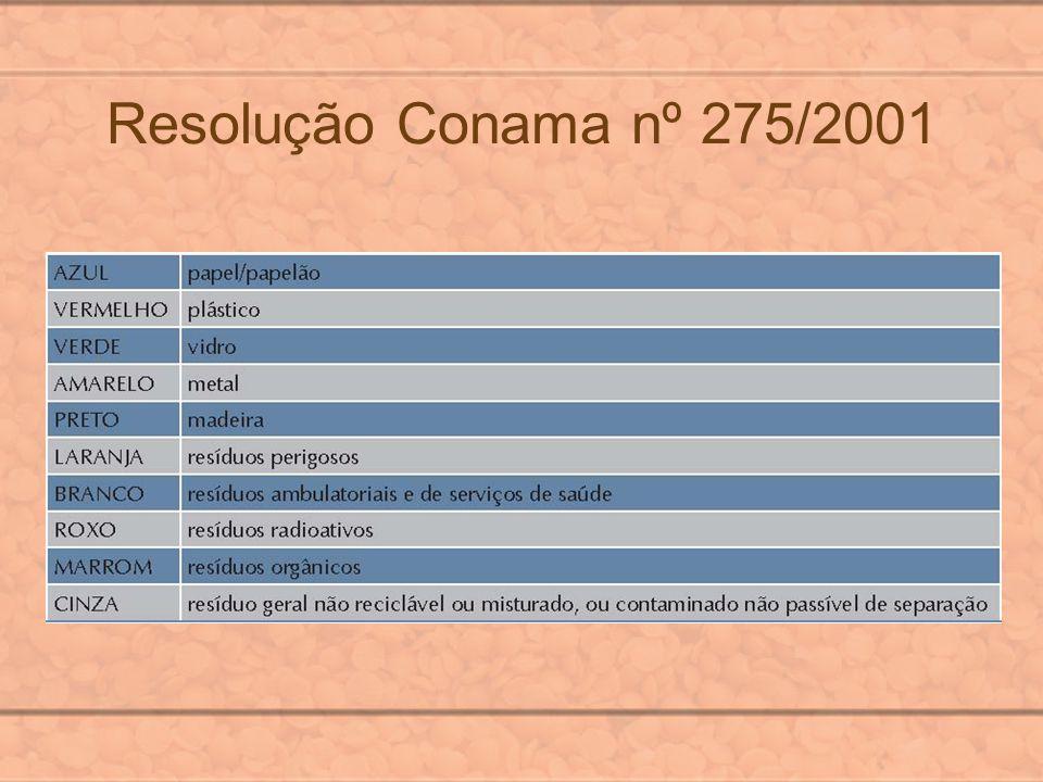 Resolução Conama nº 275/2001