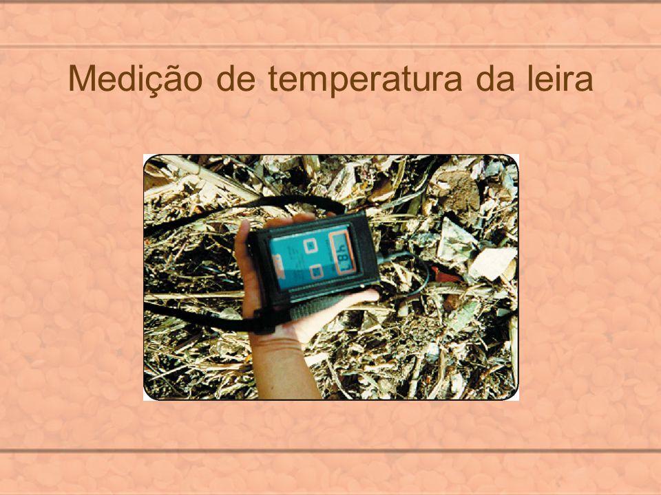 Medição de temperatura da leira