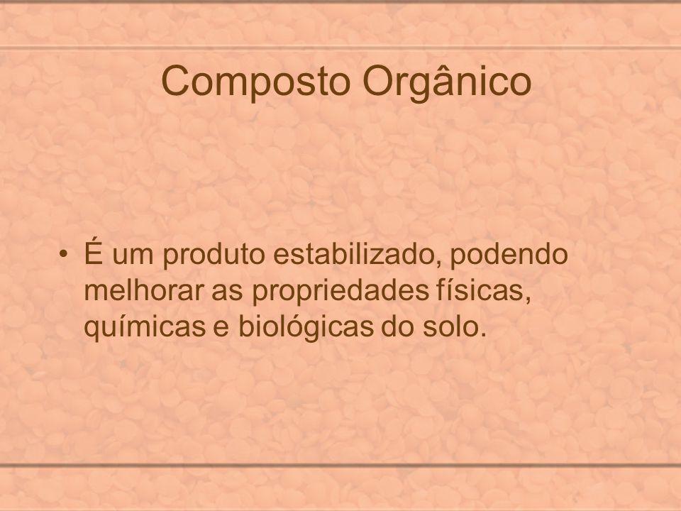 Composto Orgânico É um produto estabilizado, podendo melhorar as propriedades físicas, químicas e biológicas do solo.