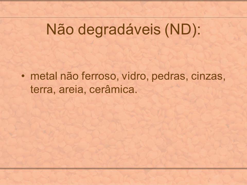Não degradáveis (ND): metal não ferroso, vidro, pedras, cinzas, terra, areia, cerâmica.