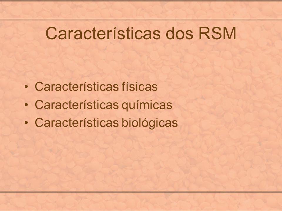Características dos RSM