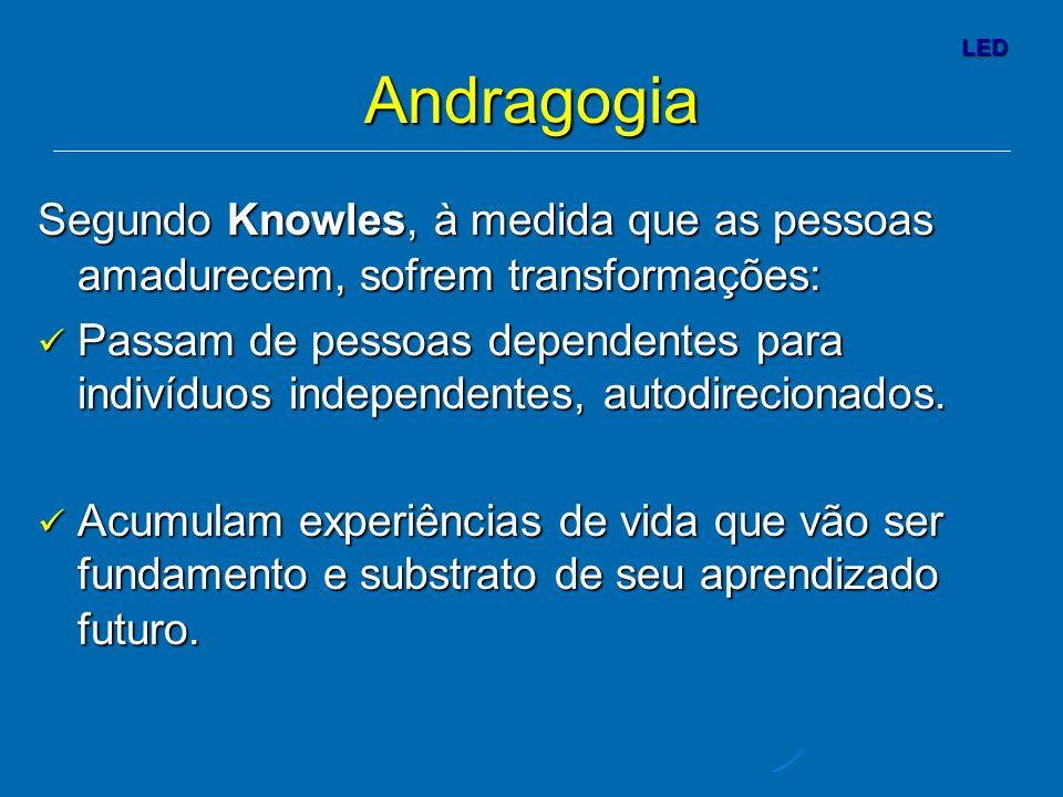 Andragogia Segundo Knowles, à medida que as pessoas amadurecem, sofrem transformações: