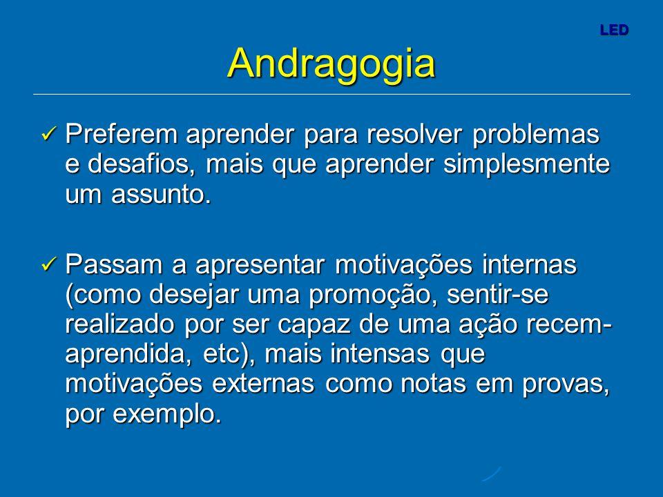 Andragogia Preferem aprender para resolver problemas e desafios, mais que aprender simplesmente um assunto.