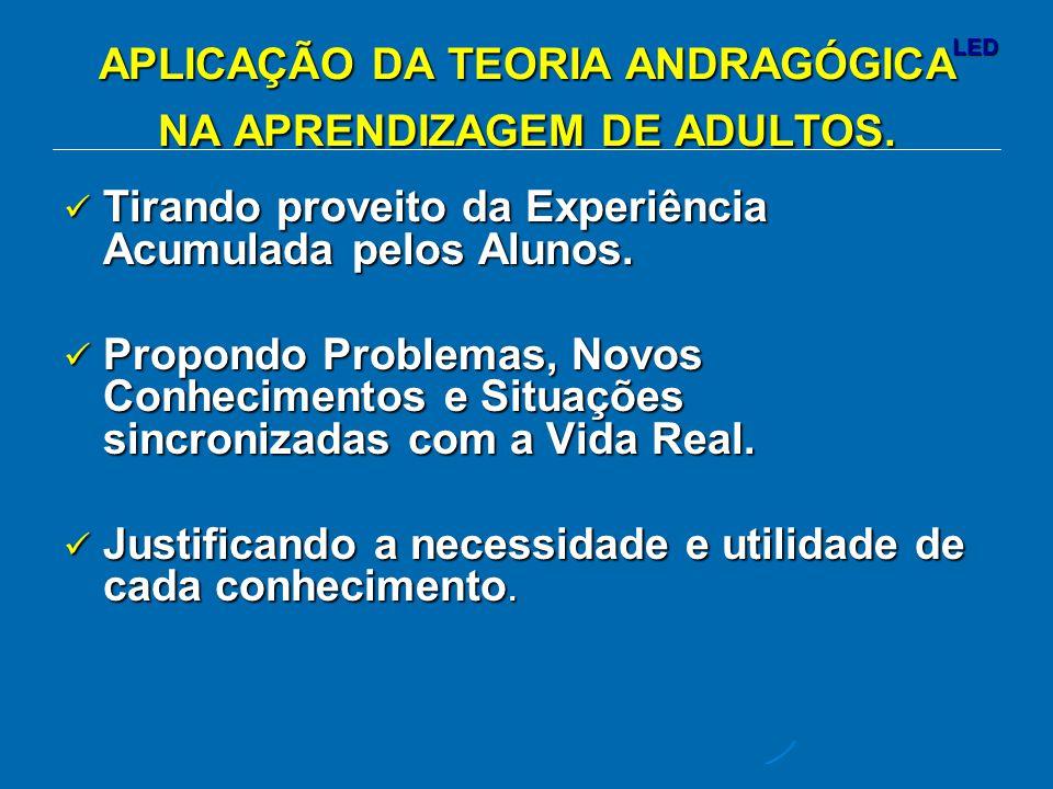 APLICAÇÃO DA TEORIA ANDRAGÓGICA NA APRENDIZAGEM DE ADULTOS.