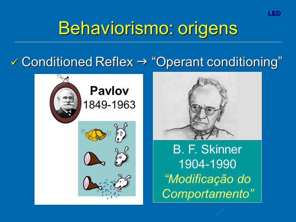 Behaviorismo: origens