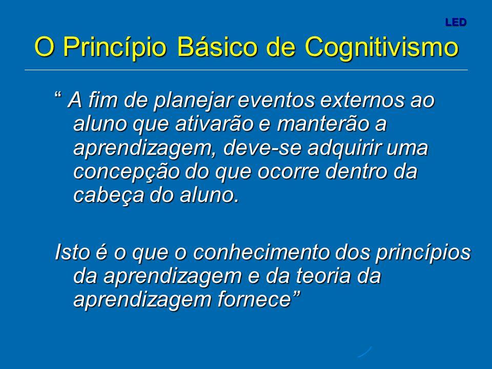 O Princípio Básico de Cognitivismo