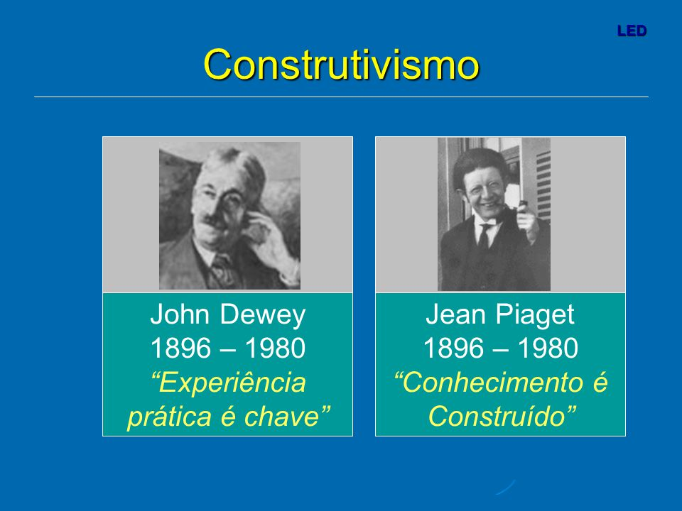 Construtivismo John Dewey 1896 – 1980 Experiência prática é chave
