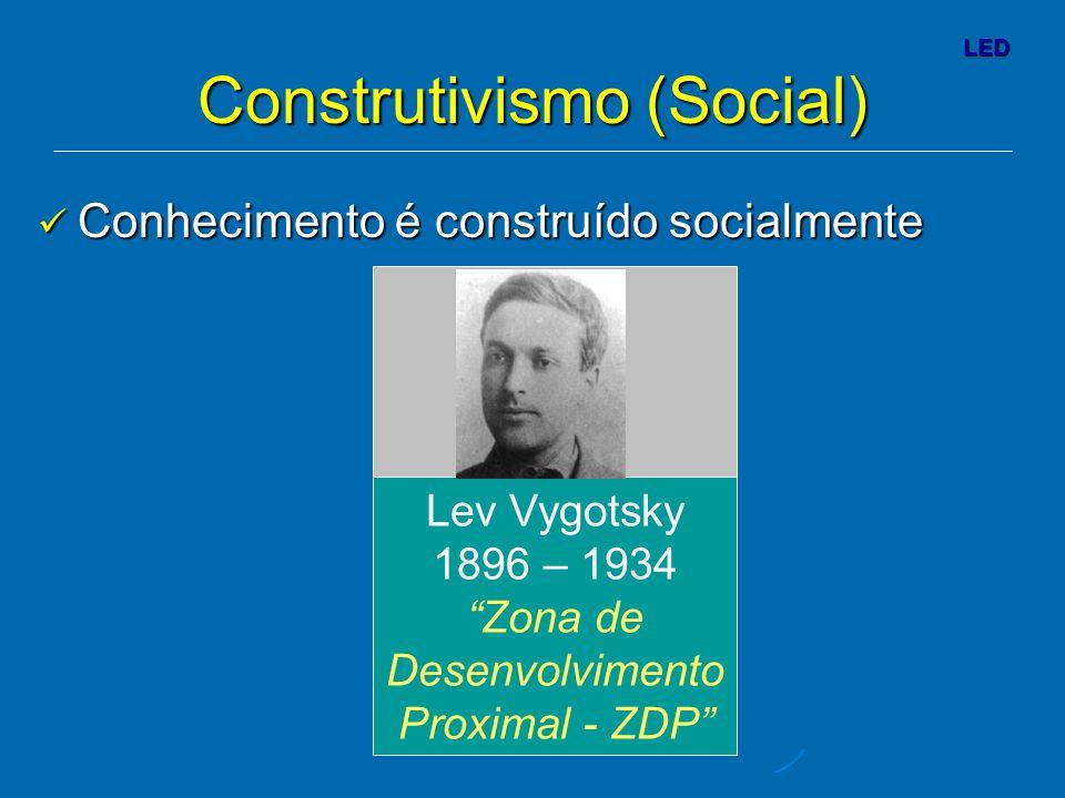 Construtivismo (Social)