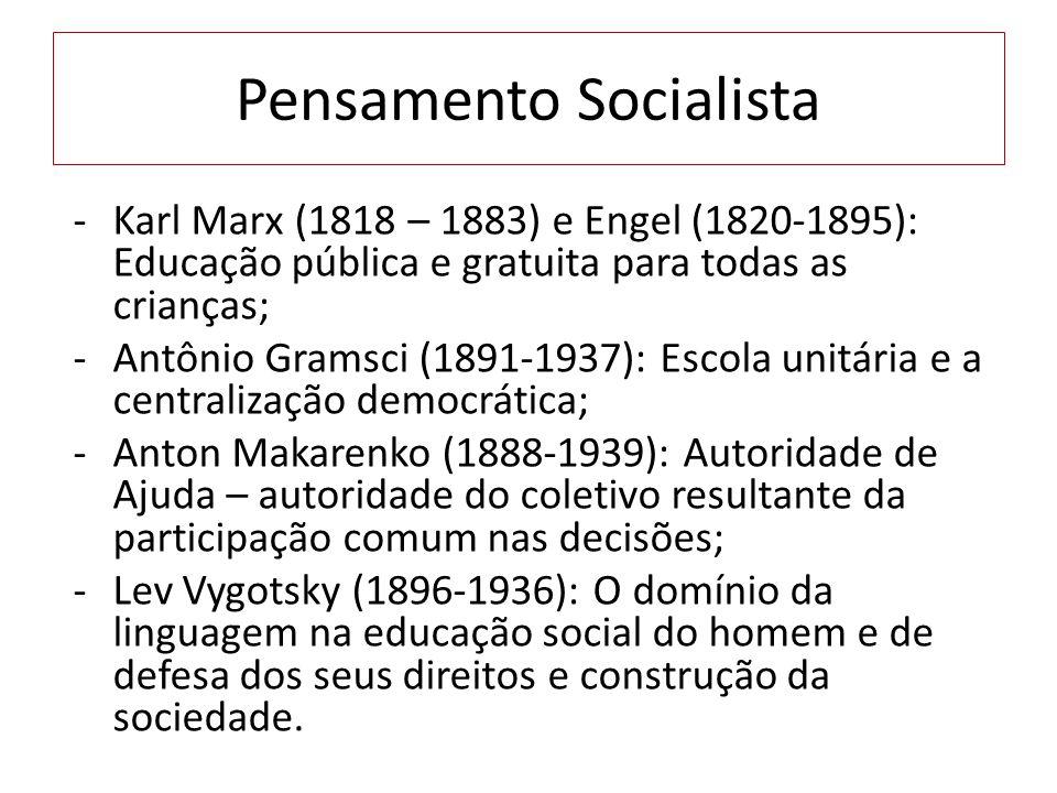 Pensamento Socialista