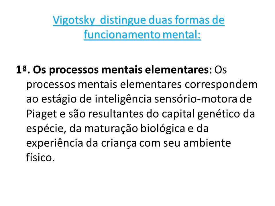 Vigotsky distingue duas formas de funcionamento mental: 1ª