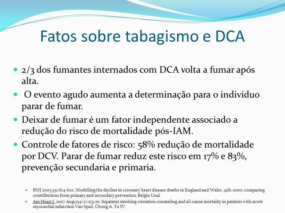 Fatos sobre tabagismo e DCA