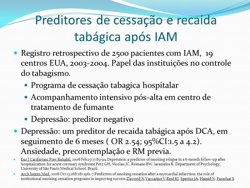 Preditores de cessação e recaida tabágica após IAM