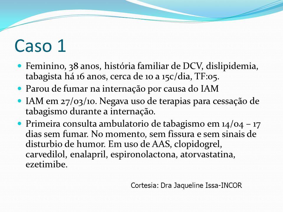 Caso 1 Feminino, 38 anos, história familiar de DCV, dislipidemia, tabagista há 16 anos, cerca de 10 a 15c/dia, TF:05.