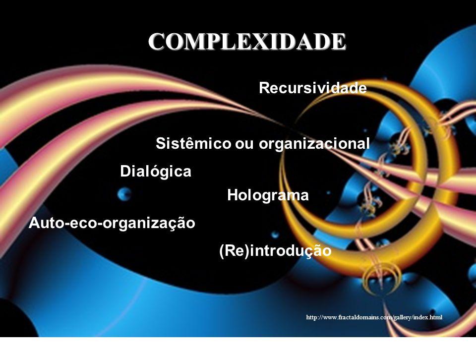 COMPLEXIDADE Recursividade Sistêmico ou organizacional Dialógica