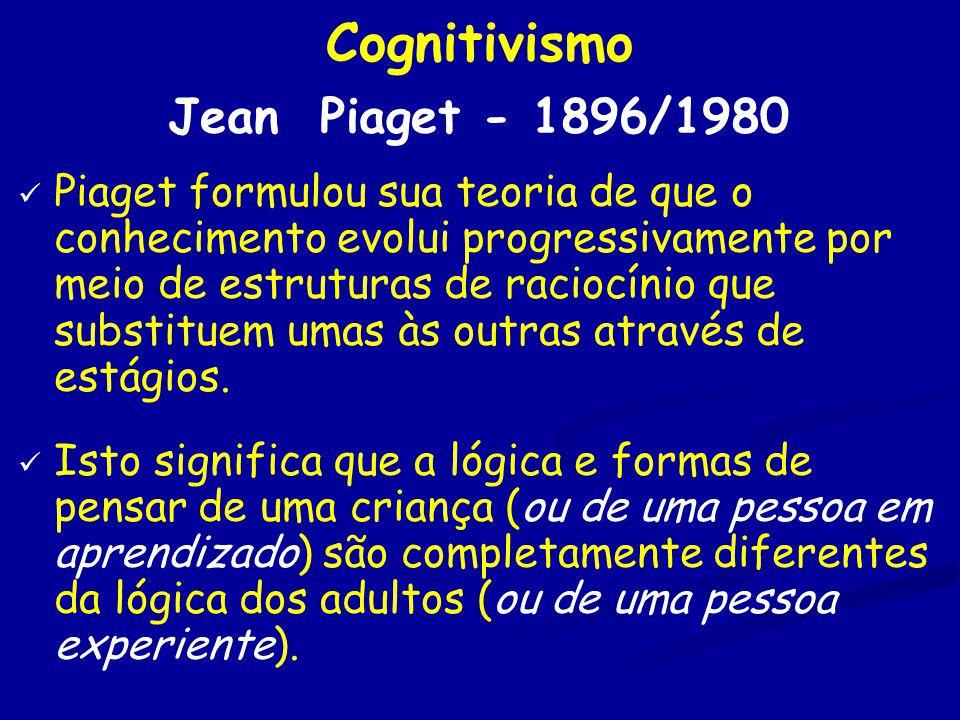 Cognitivismo Jean Piaget - 1896/1980