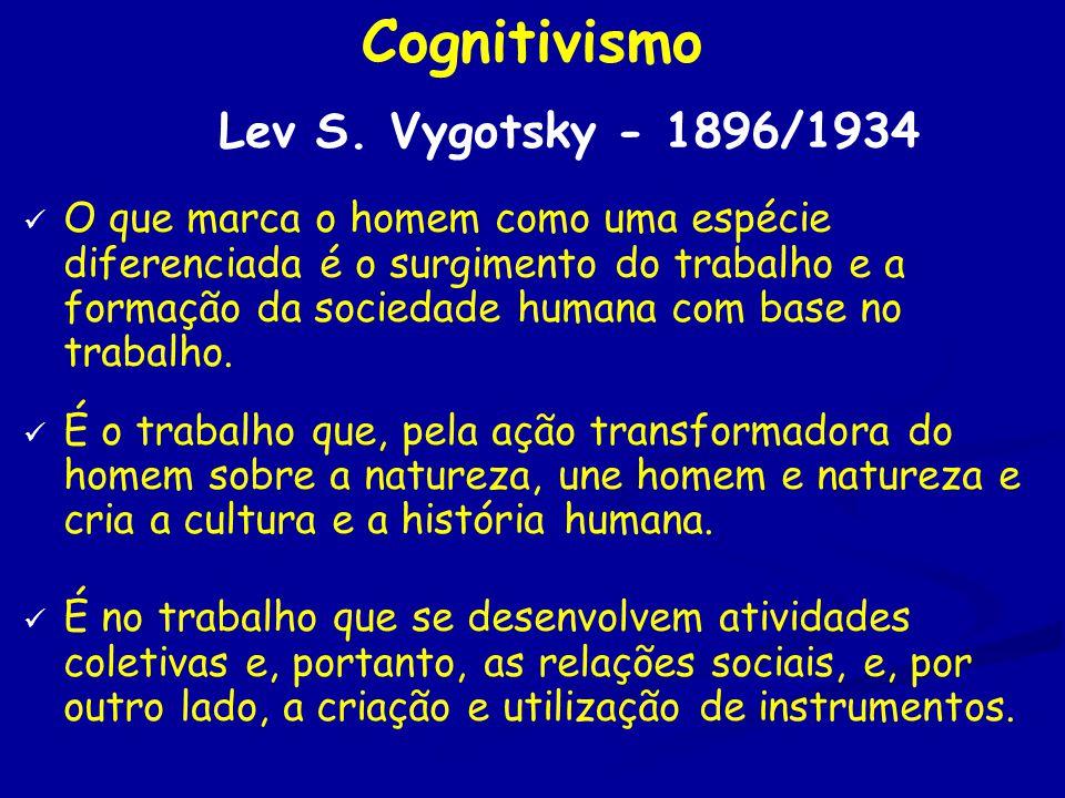 Cognitivismo Lev S. Vygotsky - 1896/1934