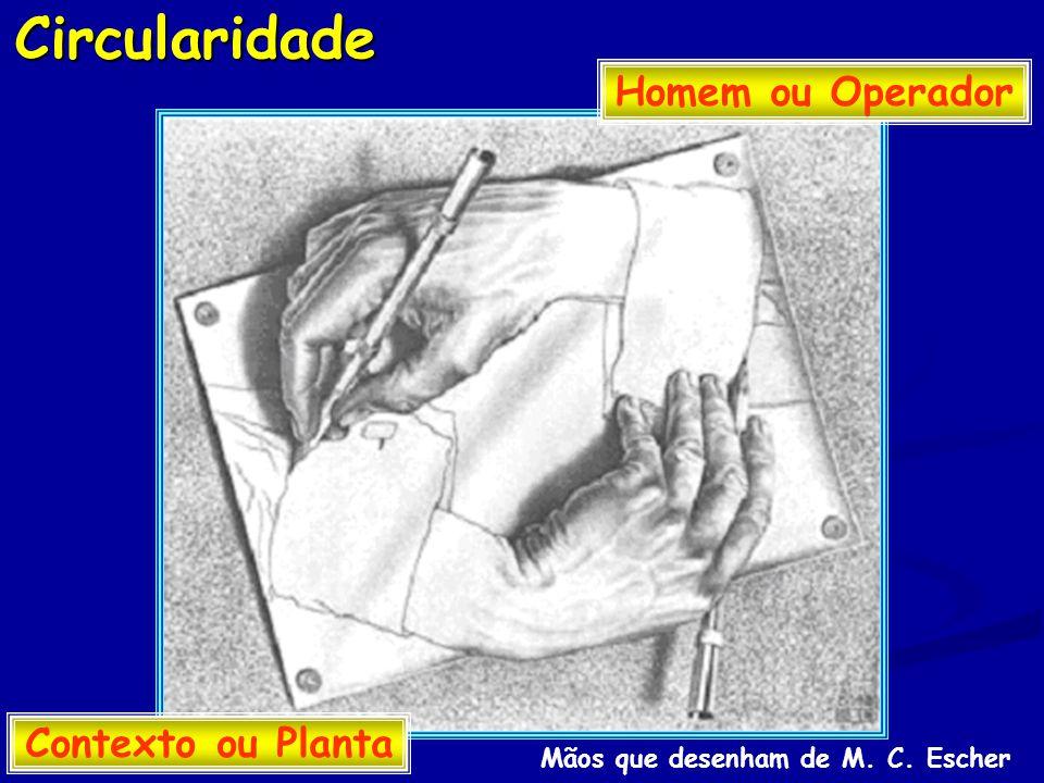 Mãos que desenham de M. C. Escher